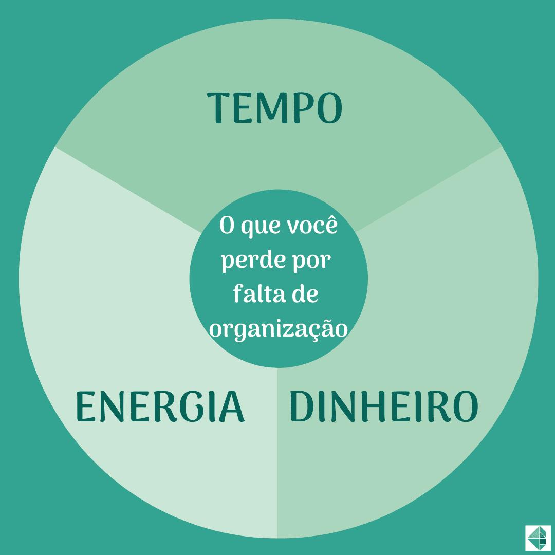https://lharmonia.com.br/2021/02/11/o-que-se-perde-por-falta-de-organizacao/